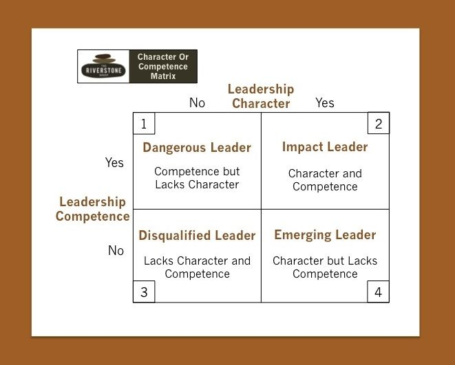 leadership character No 28 imd faculty daina d mazutis professor of strategy, leadership and ethics donald a marchand professor of strategy execution and information.